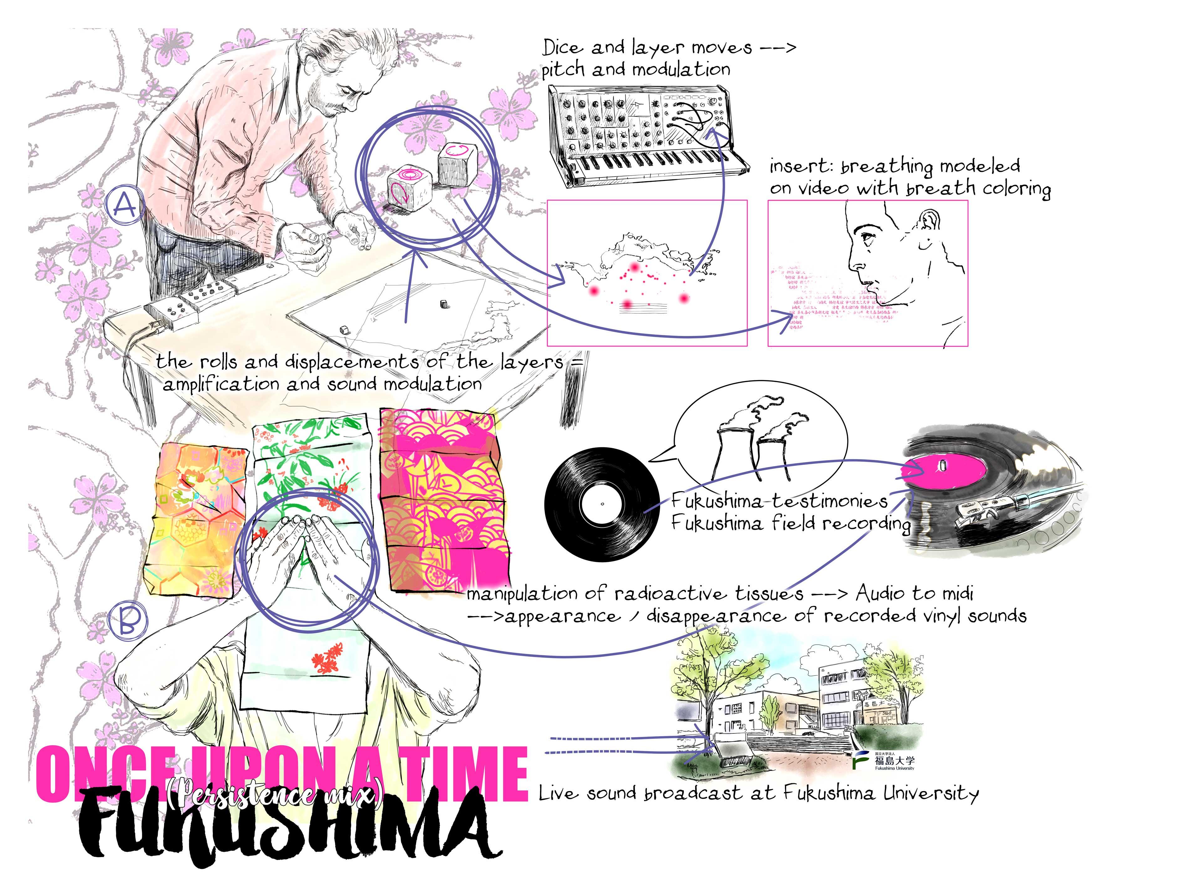 BALAY_MATHEVE-PERSISTENCE-MIX-FUKUSHIMA